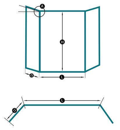 Mesures des vitres pliées prismatiques à 3 pans